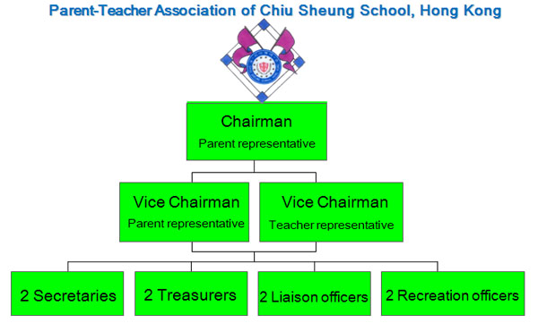 Chiu Sheung School Hong Kong Student Parent Teacher